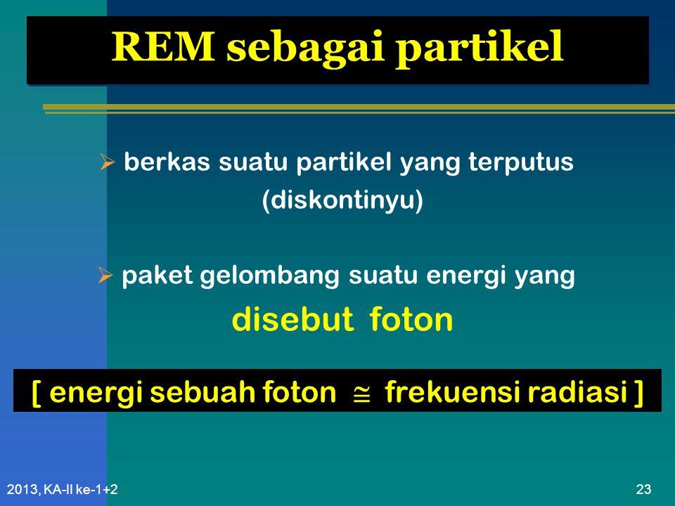 REM sebagai partikel [ energi sebuah foton  frekuensi radiasi ]